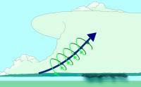 wind shear2